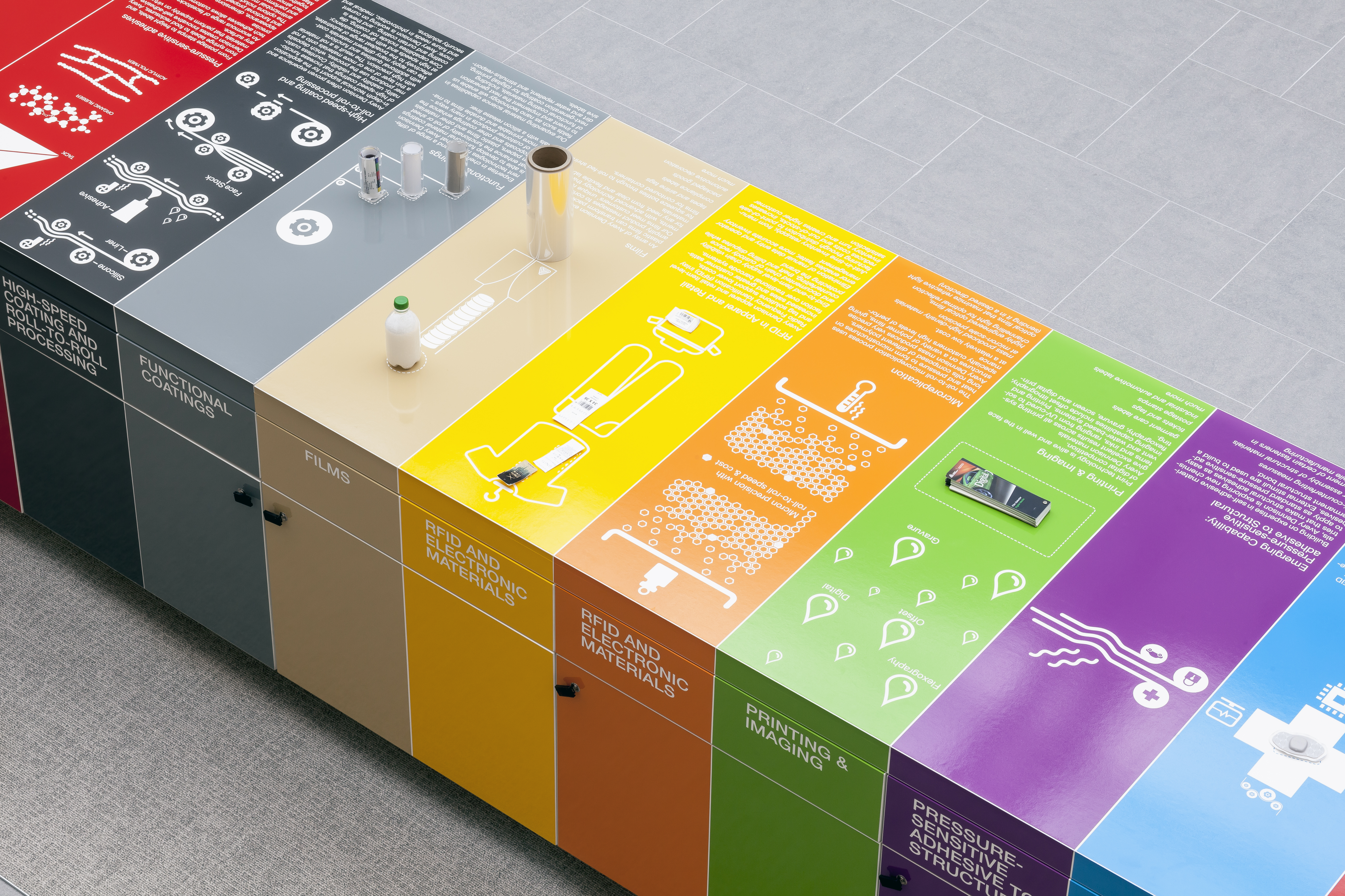 Top view on Avery Dennison's core competencies table with product examples